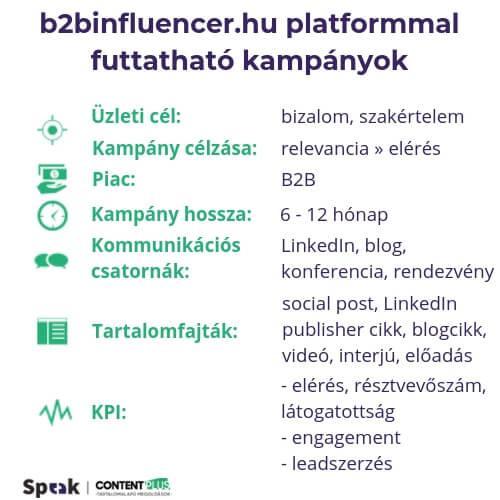 7 ismérv alapján mutatja be az ábra a B2B influencer kereső platformon futtatható influencer kampányokat